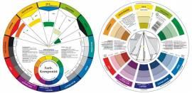 Farbkreis Deutsch Taschenformat - Bild vergrößern